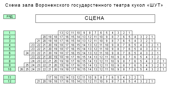 Театр кукол Шут Воронеж, схема зала